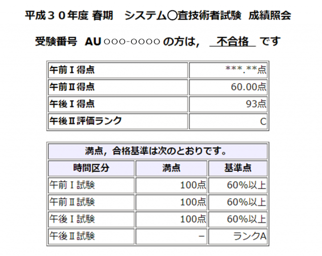システム○査技術者の成績照会