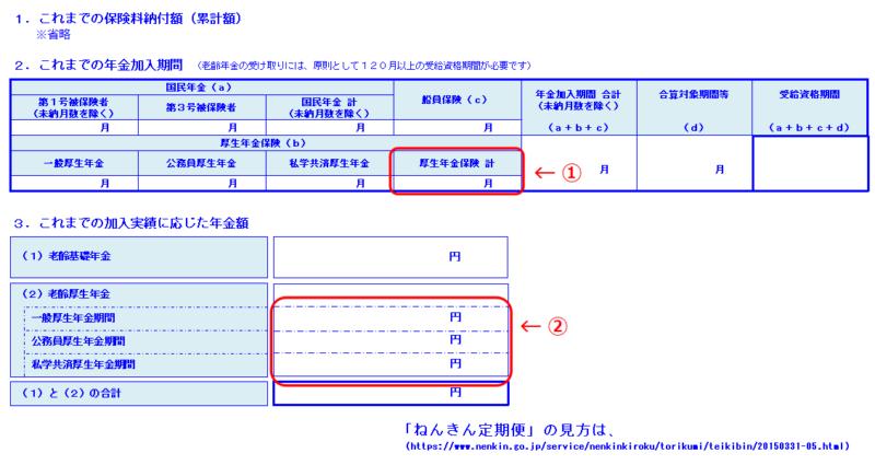 ねんきん定期便のサンプル